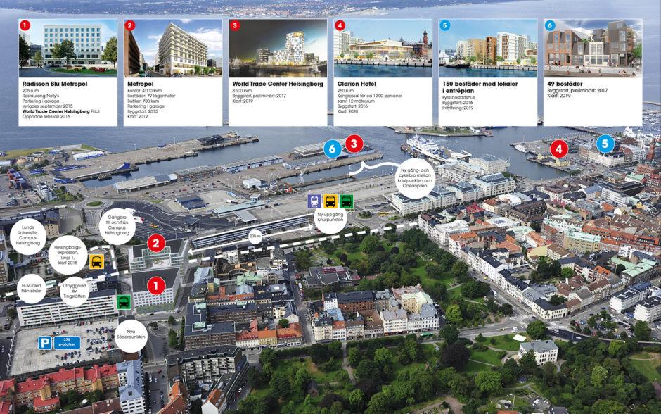 Flygbild över Helsingborg med Midroc aktuella projekt.